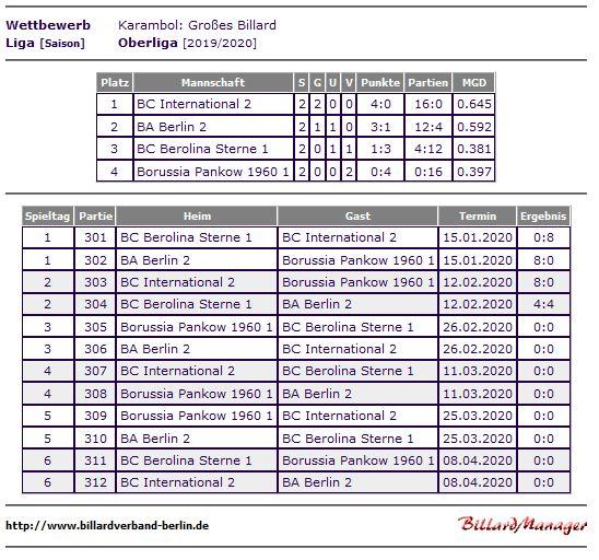 Oberliga Spielplan